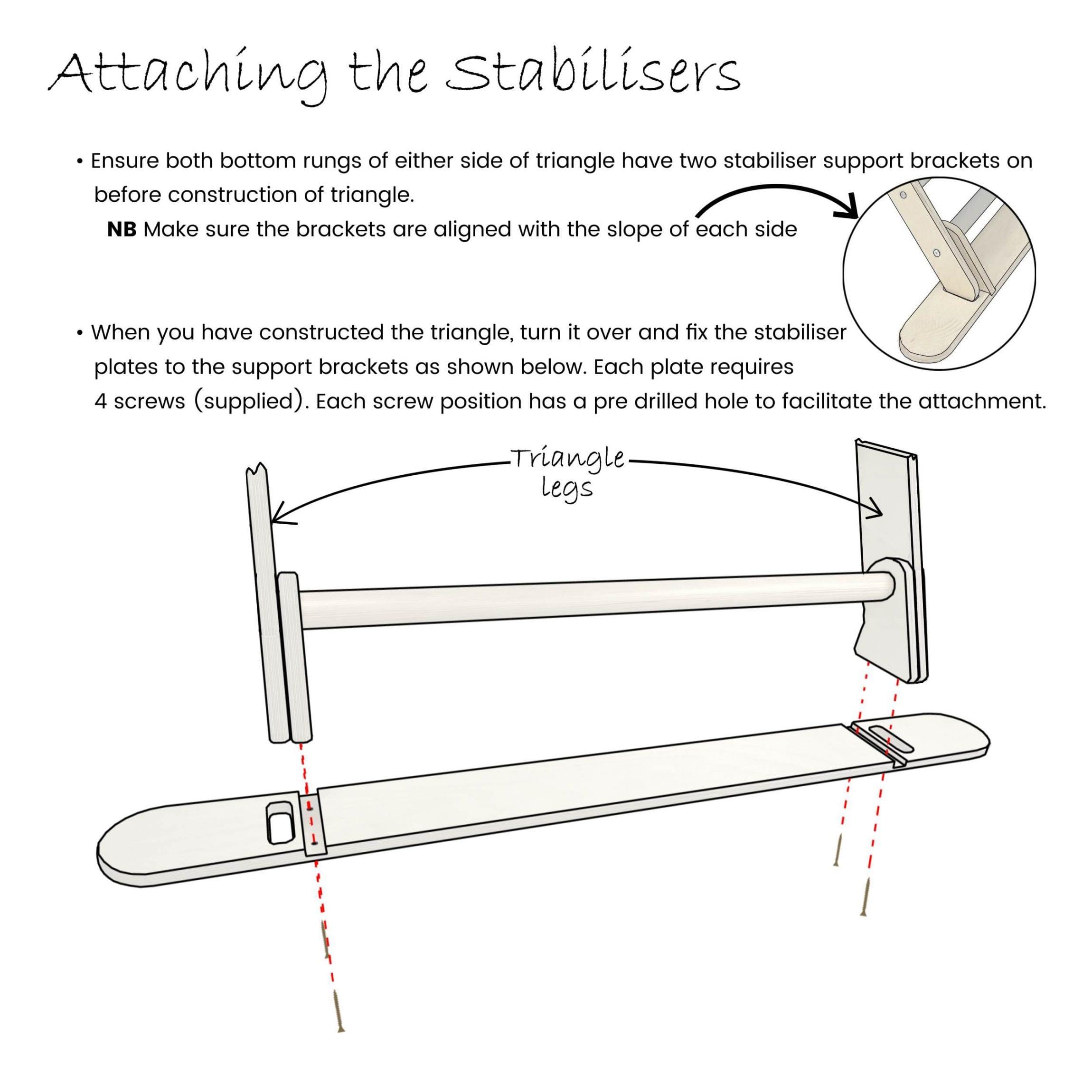 stabiliser fixing instructions